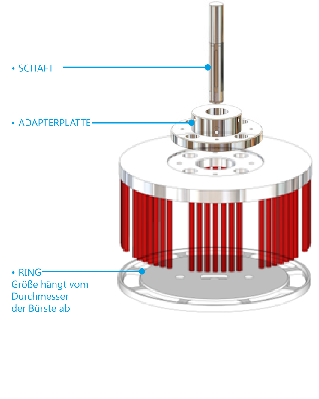 KEMPF-Xebec-Keramikfaser-B-rste-XL-Einzelteile