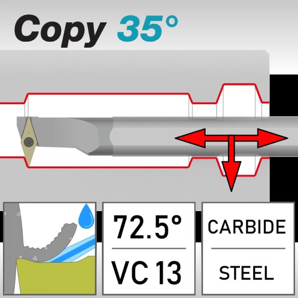 SVV 72.5°