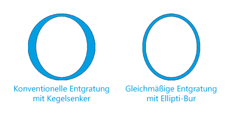 KEMPF-Cogsdill-Ellipti-Bur-Entgratung