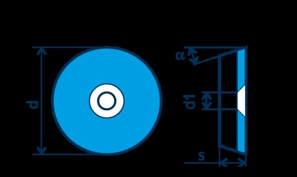 PKD-Wendeplatte RPGW