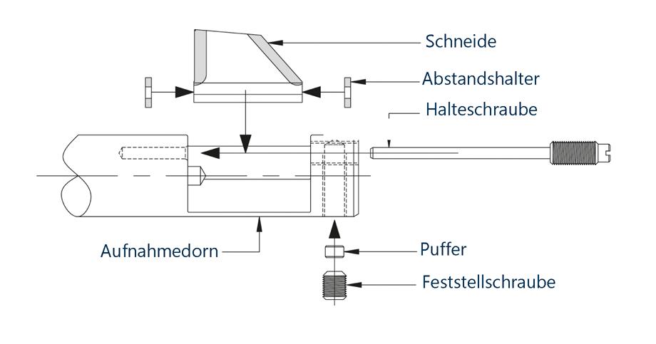 KEMPF-Cogsdill-Flipcut-Einzelteile